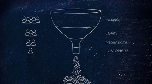 lead generation tools are a 4-stage funnel; traffic, leads, prospect and customers.