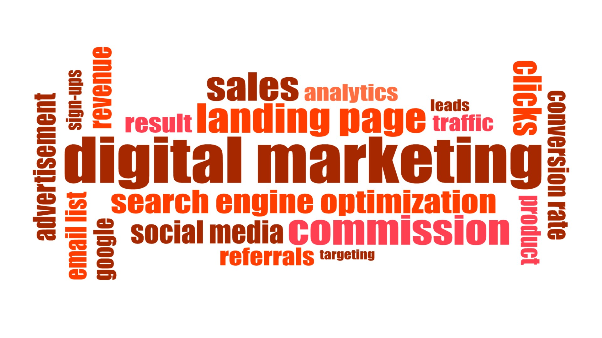 Digital marketing is including a lot of assets.