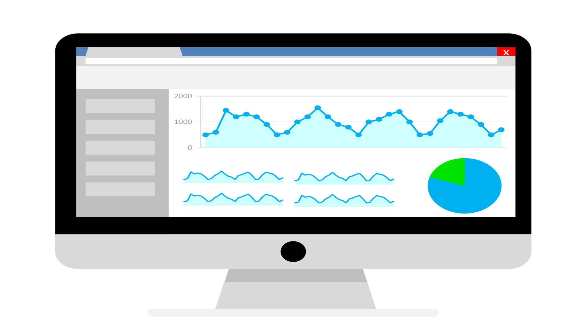 Google Analytics helps to keep the content marketing relevant.